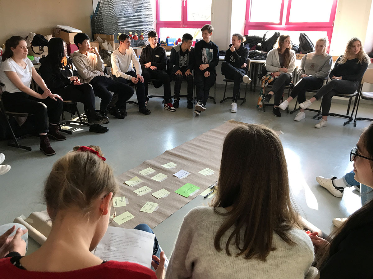 Jugend-Netzwerkk beim Brainstorming